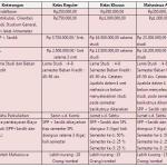 Biaya Kuliah Magister S2 Unnes Semarang