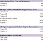 Biaya Kuliah Pascasarjana UNY Yogyakarta