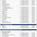 Biaya Kuliah S2 dan S3 Universitas Udayana