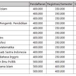 biaya-kuliah-pascasarjana-umm-malang